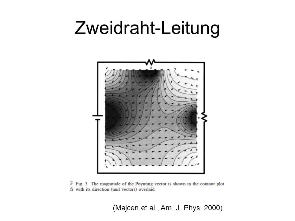 Zweidraht-Leitung (Majcen et al., Am. J. Phys. 2000)