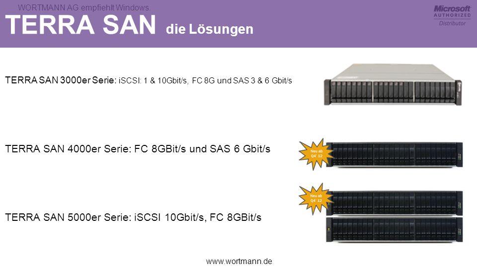 TERRA SAN die Lösungen TERRA SAN 3000er Serie: iSCSI: 1 & 10Gbit/s, FC 8G und SAS 3 & 6 Gbit/s.