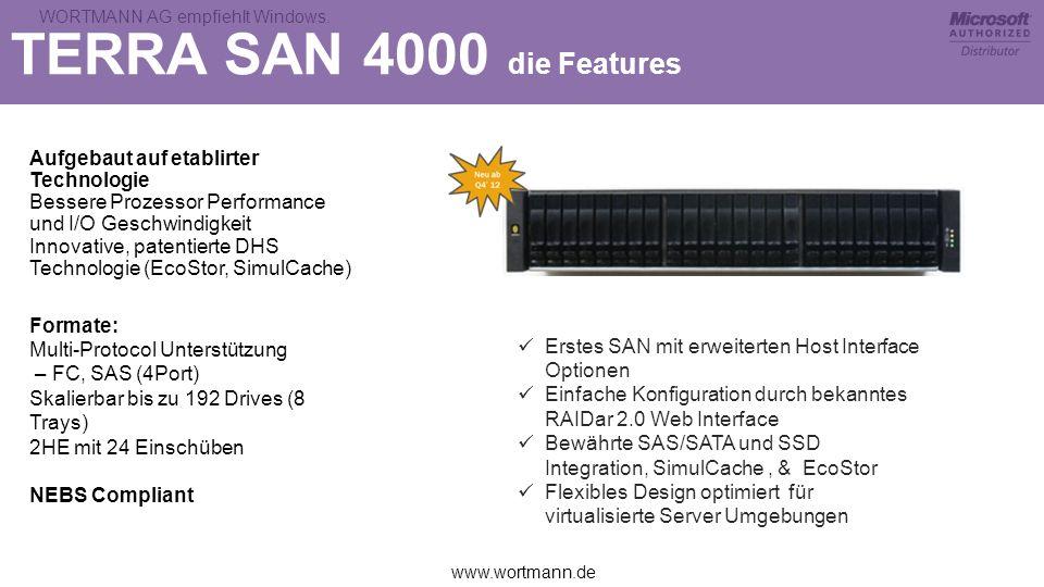 TERRA SAN 4000 die Features Aufgebaut auf etablirter Technologie