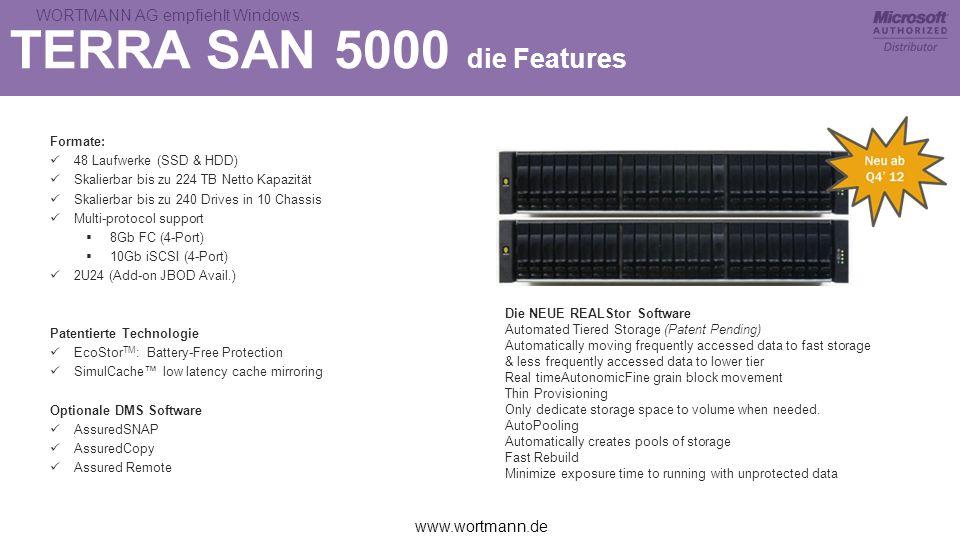 TERRA SAN 5000 die Features Formate: 48 Laufwerke (SSD & HDD)