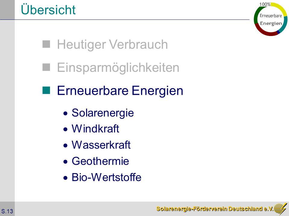 Einsparmöglichkeiten Erneuerbare Energien