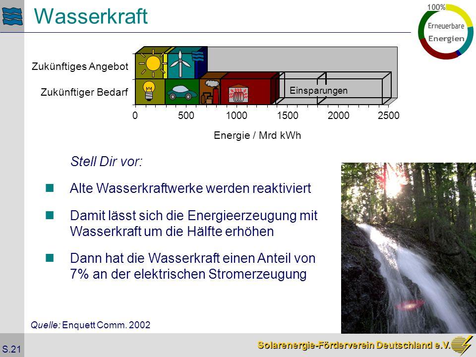 Wasserkraft Stell Dir vor: Alte Wasserkraftwerke werden reaktiviert