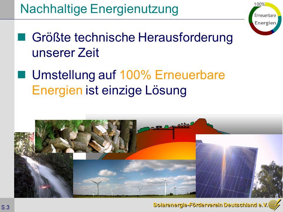Nachhaltige Energienutzung
