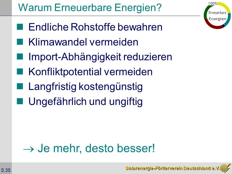 Warum Erneuerbare Energien
