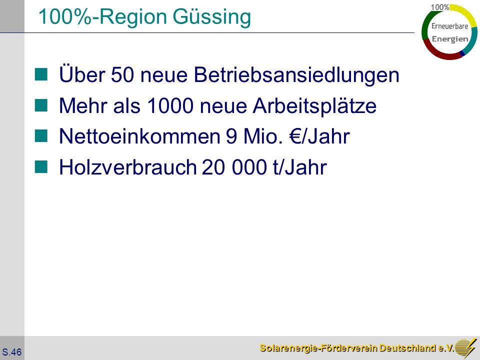 100%-Region Güssing Über 50 neue Betriebsansiedlungen. Mehr als 1000 neue Arbeitsplätze. Nettoeinkommen 9 Mio. €/Jahr.
