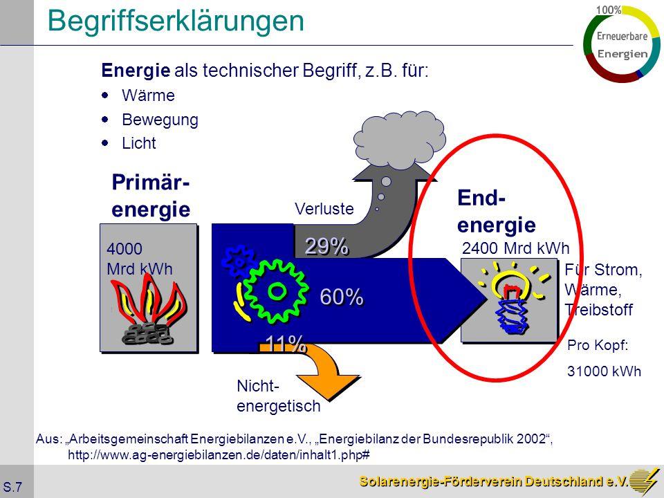 Begriffserklärungen Primär- energie End- 29% 60% 11%
