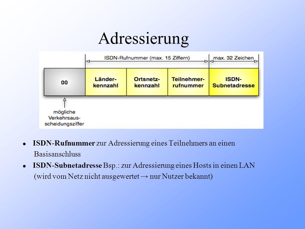 Adressierung ISDN-Rufnummer zur Adressierung eines Teilnehmers an einen. Basisanschluss.
