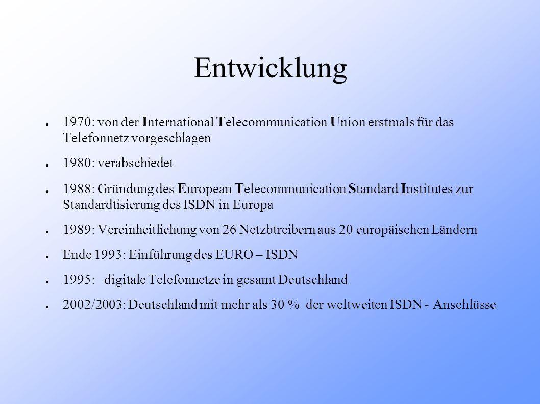 Entwicklung 1970: von der International Telecommunication Union erstmals für das Telefonnetz vorgeschlagen.