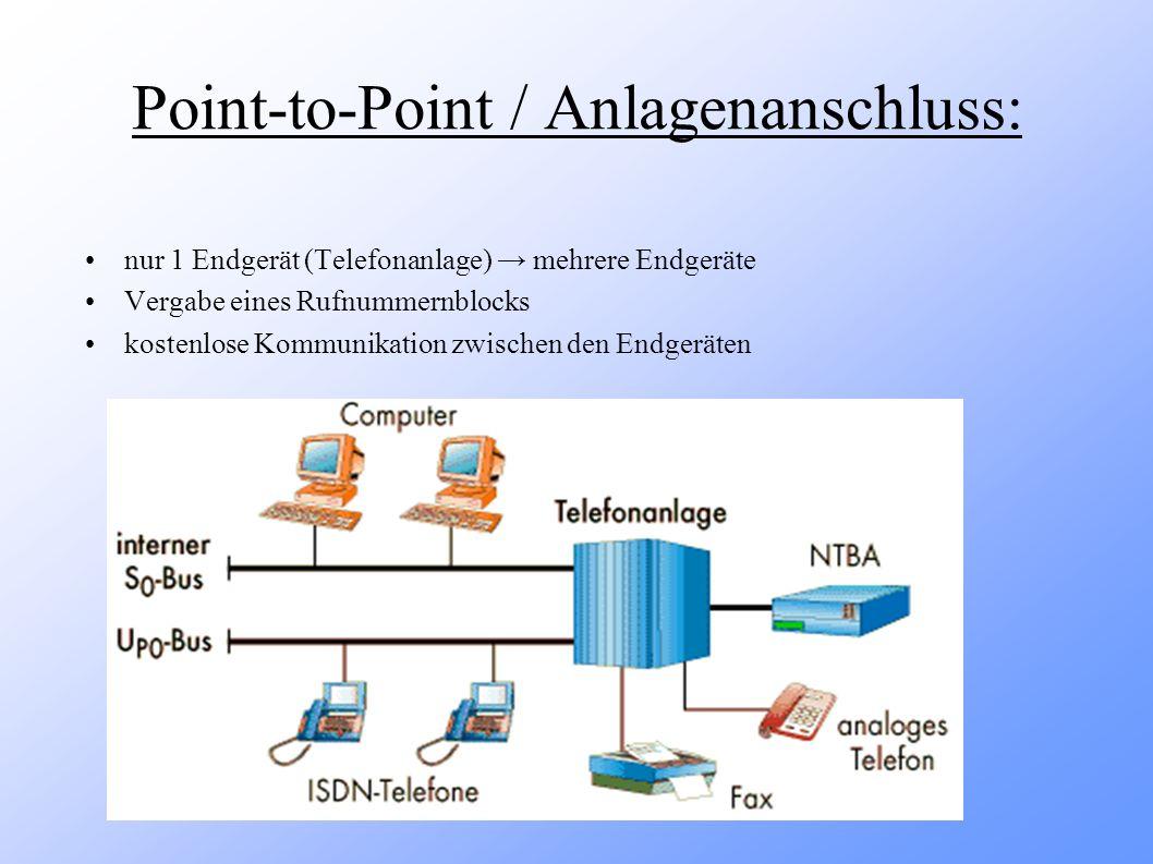 Point-to-Point / Anlagenanschluss: