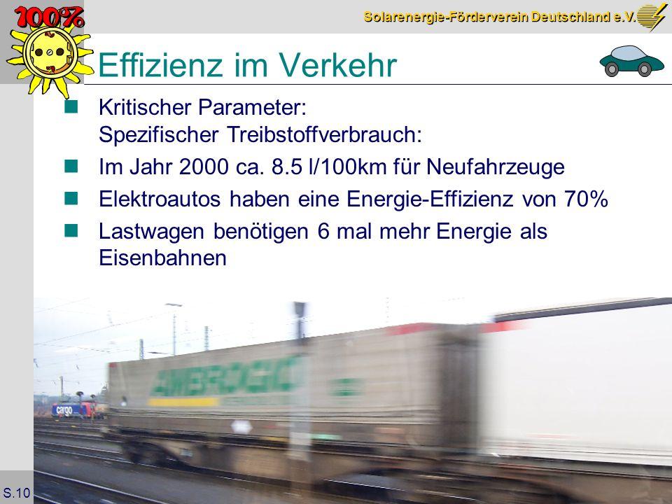 Effizienz im Verkehr Kritischer Parameter: Spezifischer Treibstoffverbrauch: Im Jahr 2000 ca. 8.5 l/100km für Neufahrzeuge.