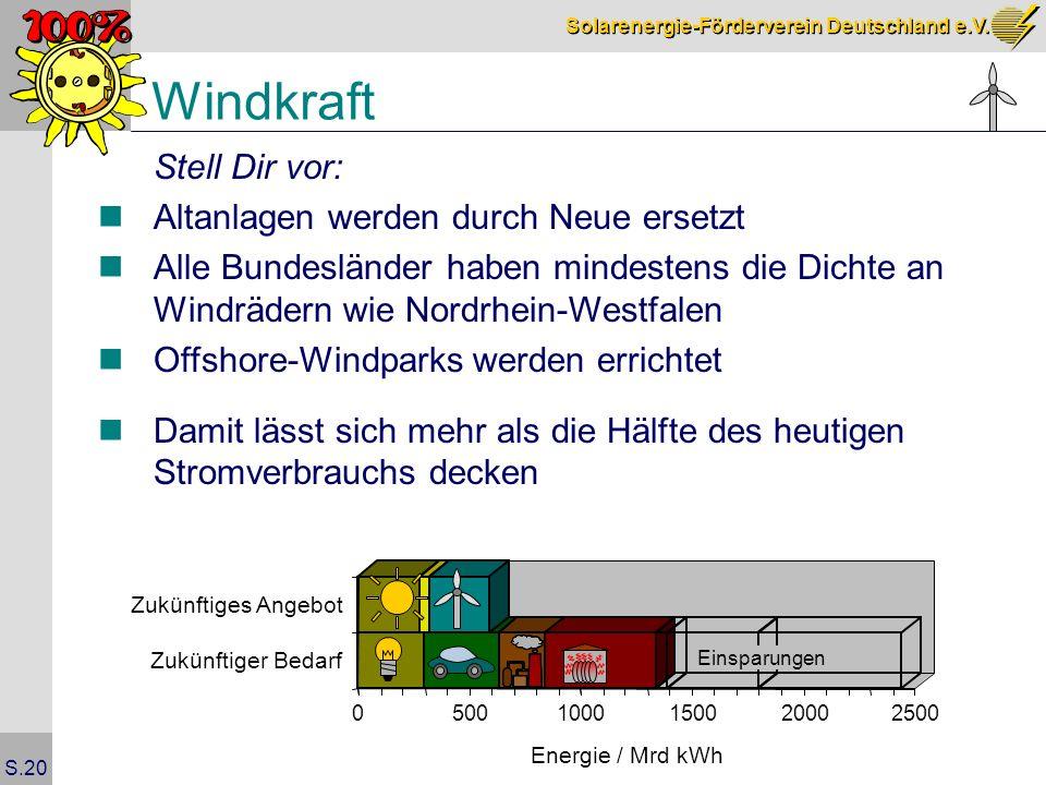 Windkraft Stell Dir vor: Altanlagen werden durch Neue ersetzt