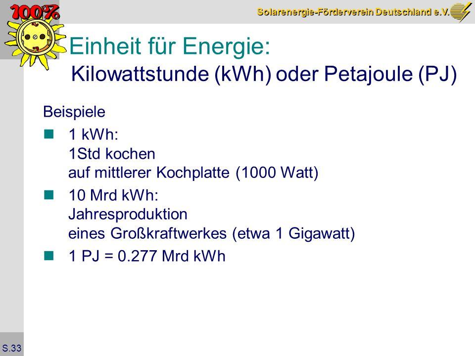 Einheit für Energie: Kilowattstunde (kWh) oder Petajoule (PJ)