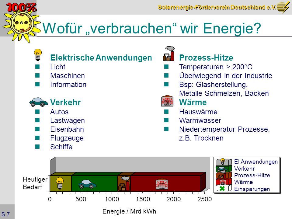 """Wofür """"verbrauchen wir Energie"""