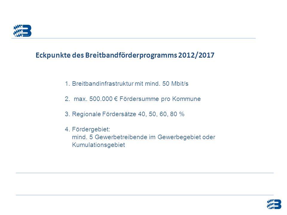 Eckpunkte des Breitbandförderprogramms 2012/2017