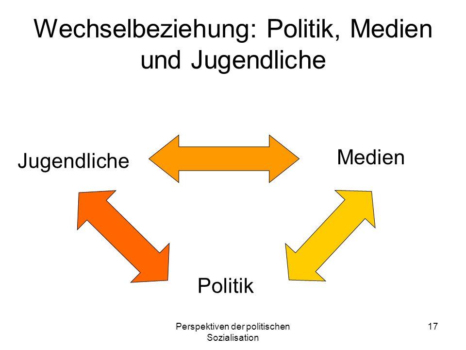 Wechselbeziehung: Politik, Medien und Jugendliche