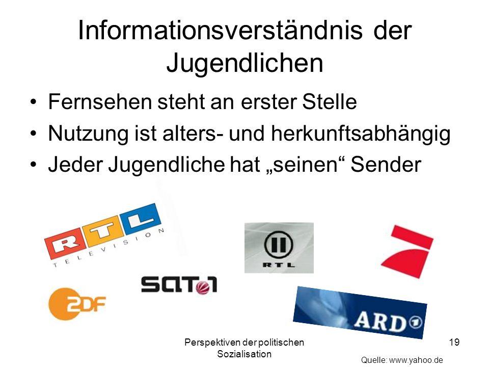 Informationsverständnis der Jugendlichen