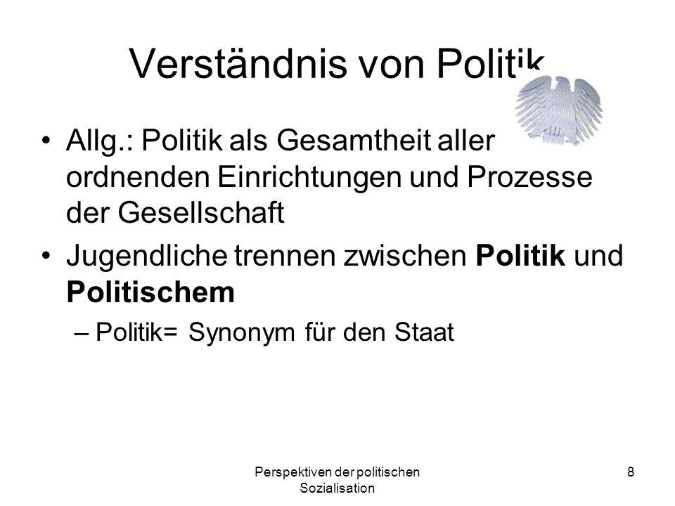 Verständnis von Politik