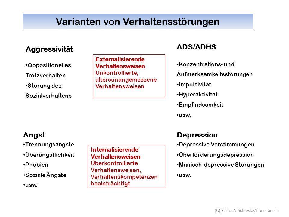 Varianten von Verhaltensstörungen