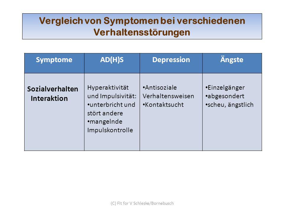 Vergleich von Symptomen bei verschiedenen Verhaltensstörungen