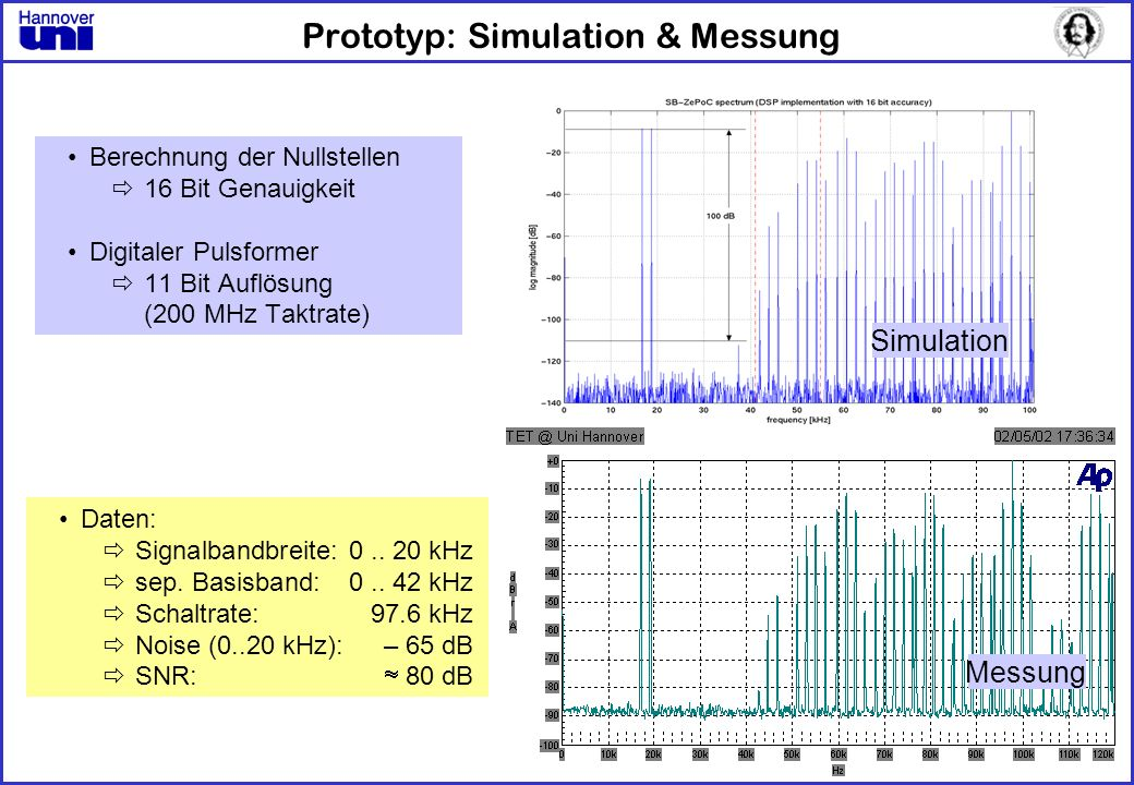 Prototyp: Simulation & Messung