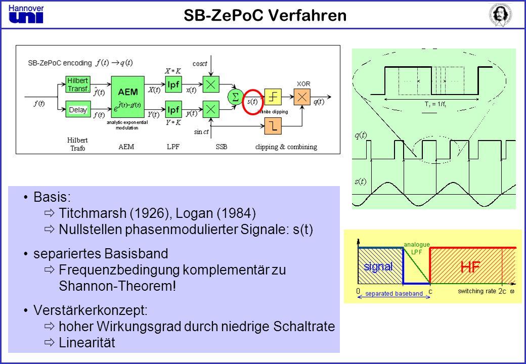 SB-ZePoC Verfahren Basis: Titchmarsh (1926), Logan (1984)