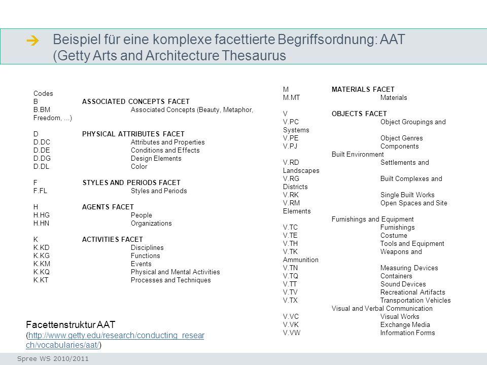 Beispiel für eine komplexe facettierte Begriffsordnung: AAT (Getty Arts and Architecture Thesaurus.