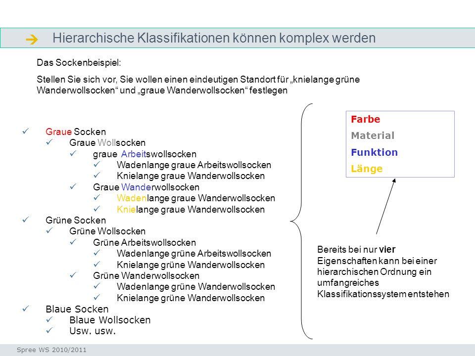  Hierarchische Klassifikationen können komplex werden