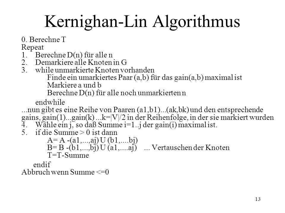 Kernighan-Lin Algorithmus