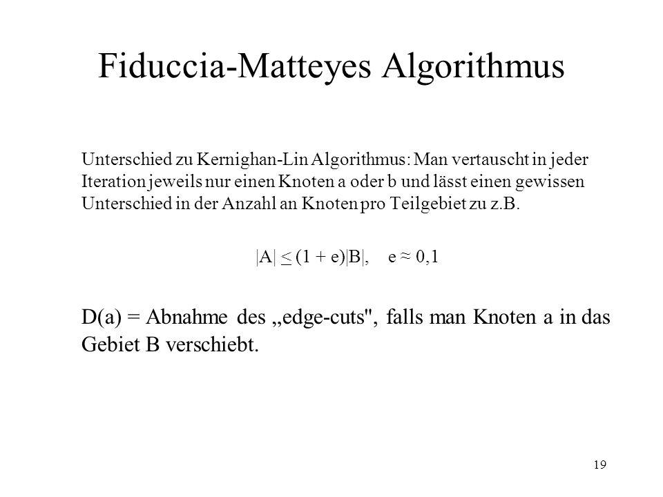 Fiduccia-Matteyes Algorithmus