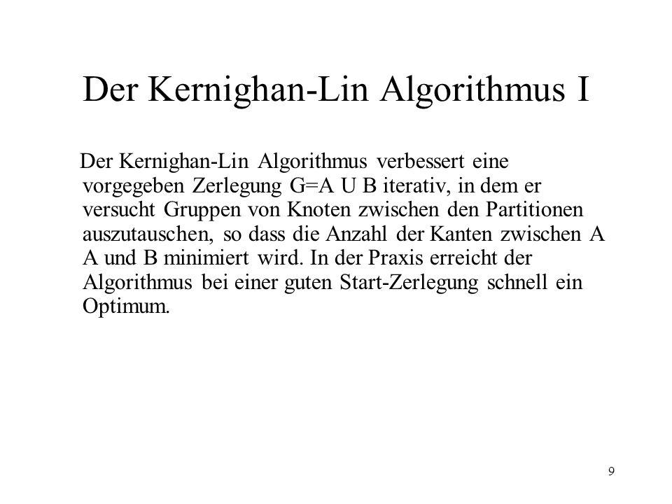 Der Kernighan-Lin Algorithmus I