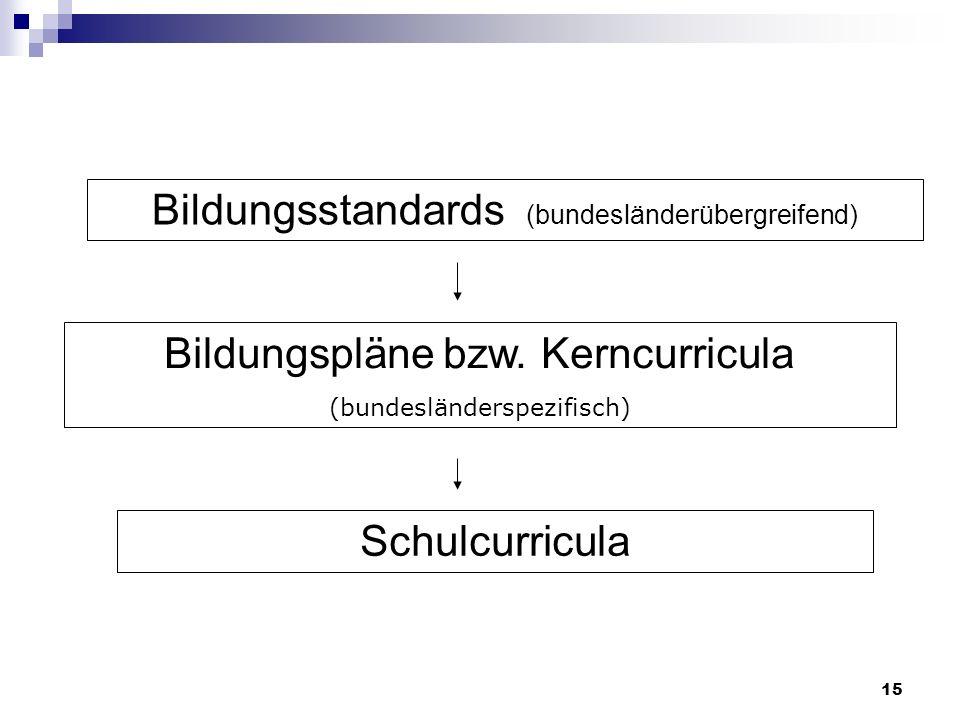 Bildungsstandards (bundesländerübergreifend)