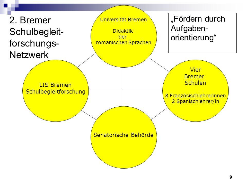 "2. Bremer Schulbegleit- forschungs- Netzwerk ""Fördern durch"