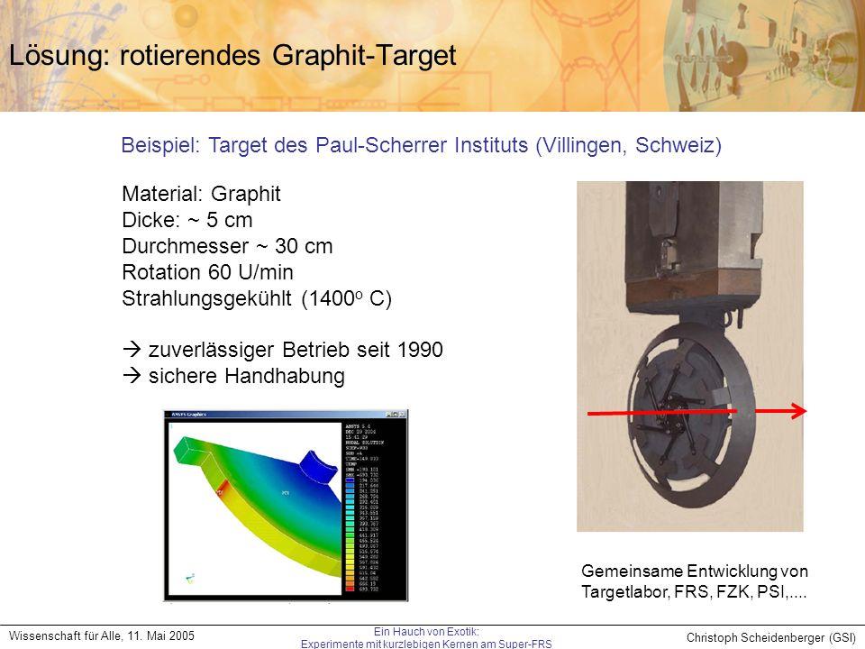 Lösung: rotierendes Graphit-Target