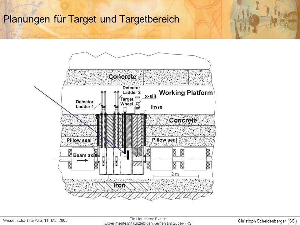 Planungen für Target und Targetbereich