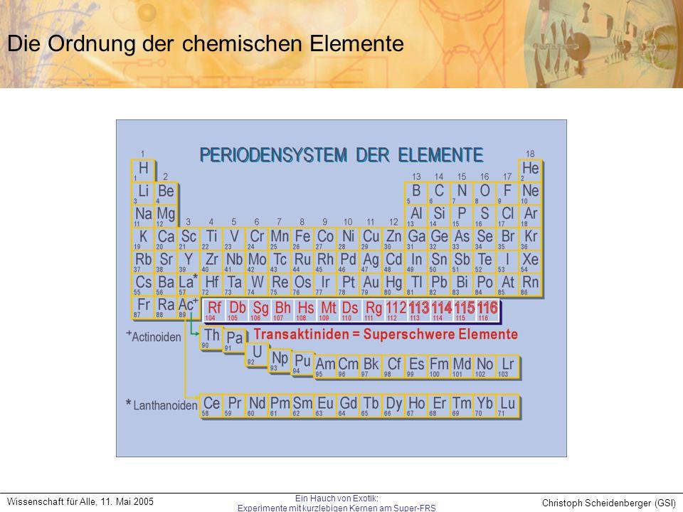Die Ordnung der chemischen Elemente