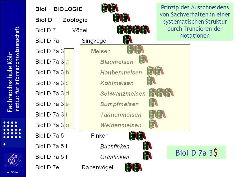 Biol D 7a 3$ Fachhochschule Köln