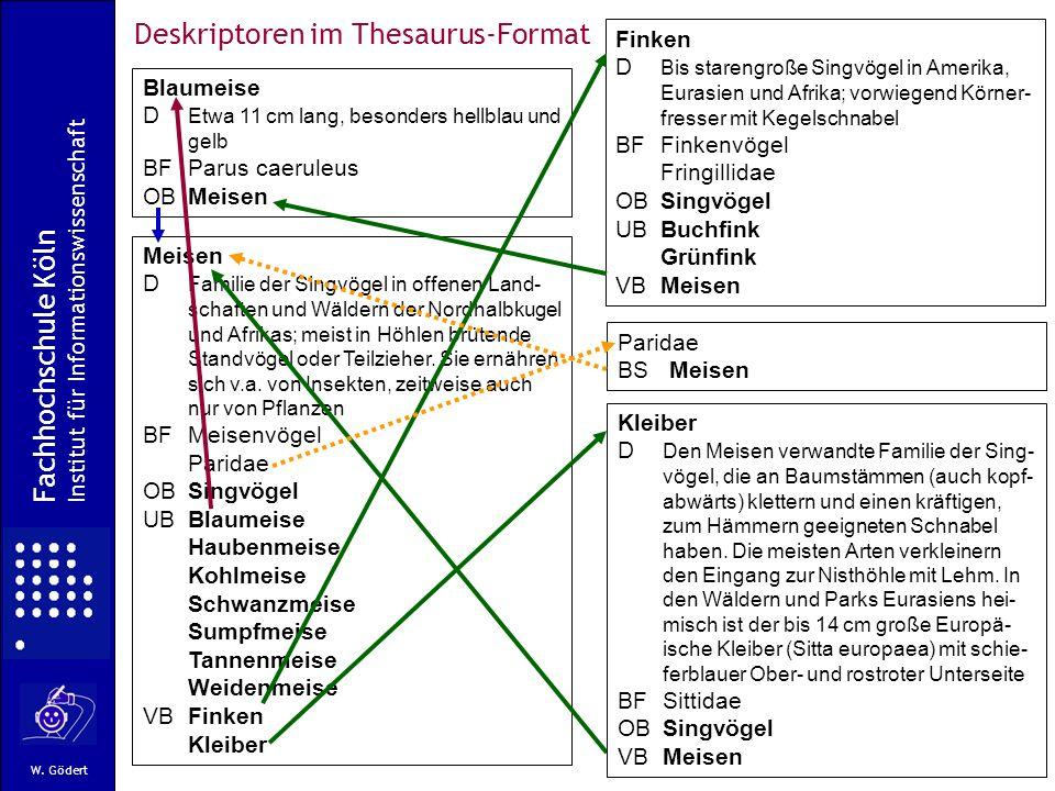 Deskriptoren im Thesaurus-Format