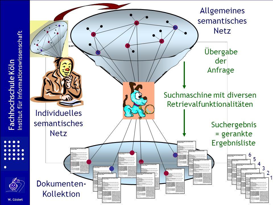Allgemeines semantisches Netz Individuelles semantisches Netz