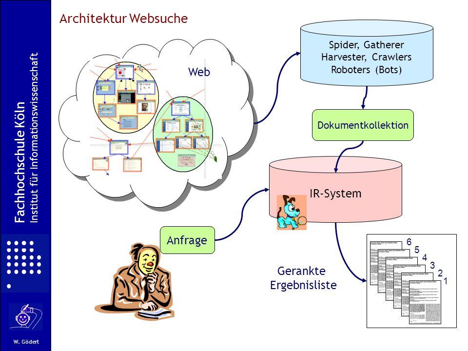 Architektur Websuche Fachhochschule Köln Web IR-System Anfrage