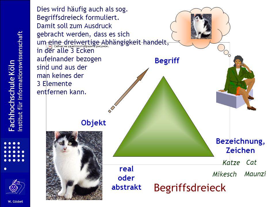 Begriffsdreieck Begriff Fachhochschule Köln Objekt Bezeichnung,