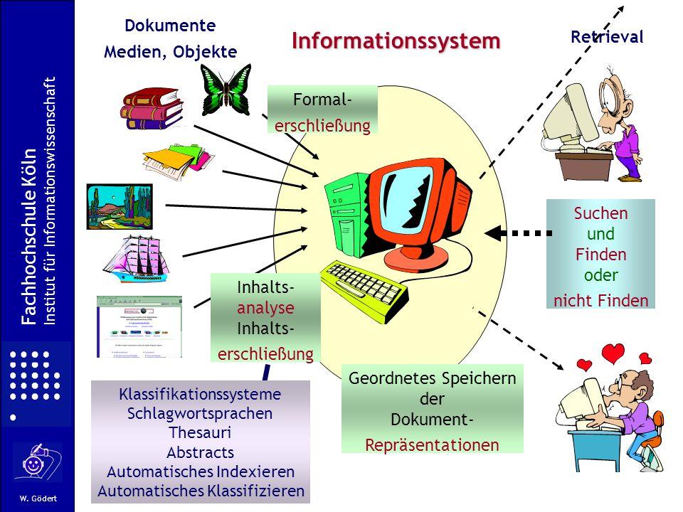 Informationssystem Fachhochschule Köln Dokumente Retrieval