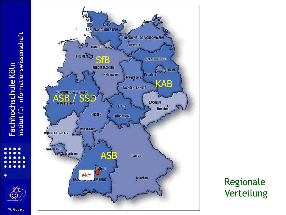 SfB KAB ASB / SSD ASB Regionale Verteilung Fachhochschule Köln