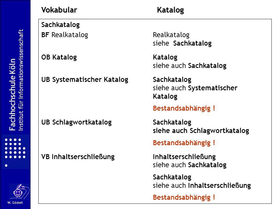 Vokabular Katalog Fachhochschule Köln Sachkatalog