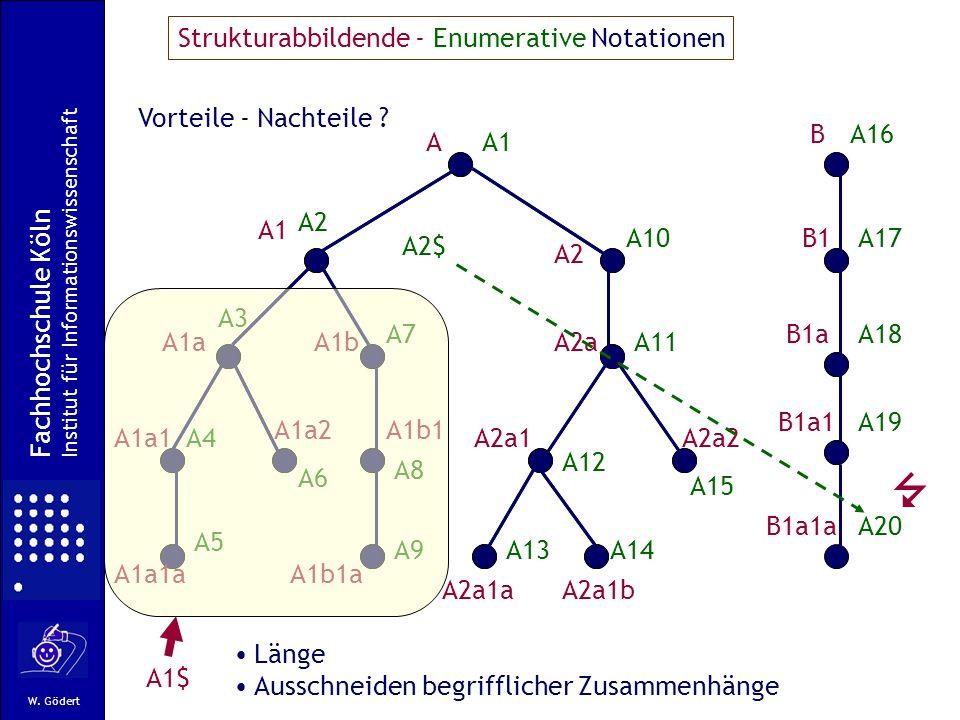  Strukturabbildende - Enumerative Notationen Vorteile - Nachteile B