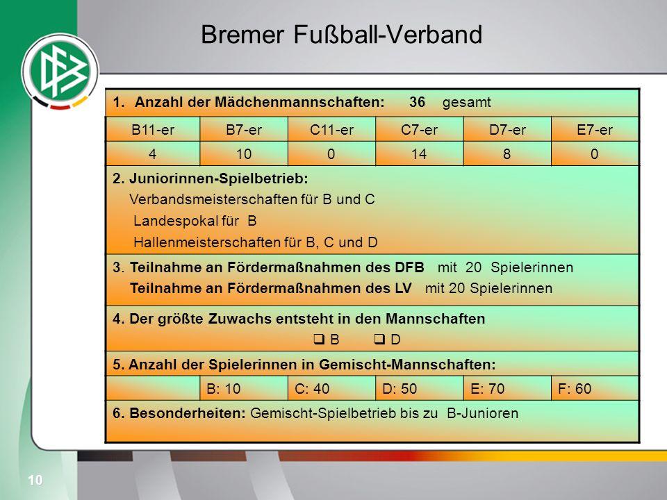 Bremer Fußball-Verband