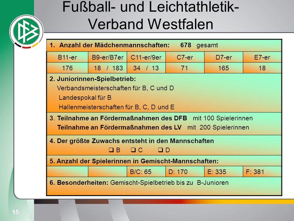 Fußball- und Leichtathletik-Verband Westfalen
