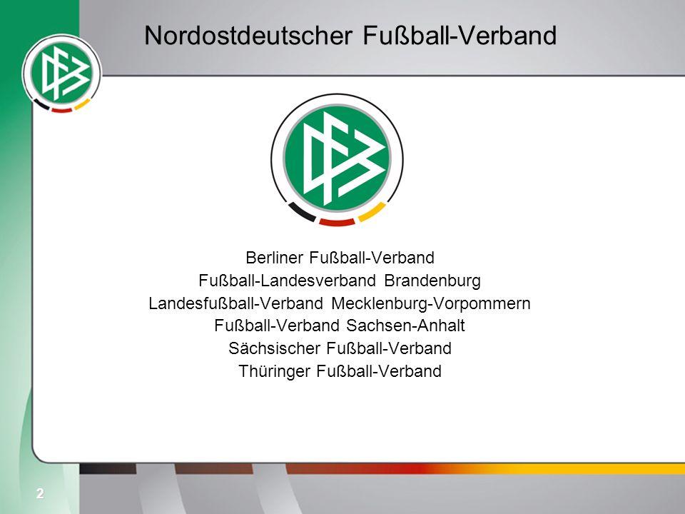 Nordostdeutscher Fußball-Verband