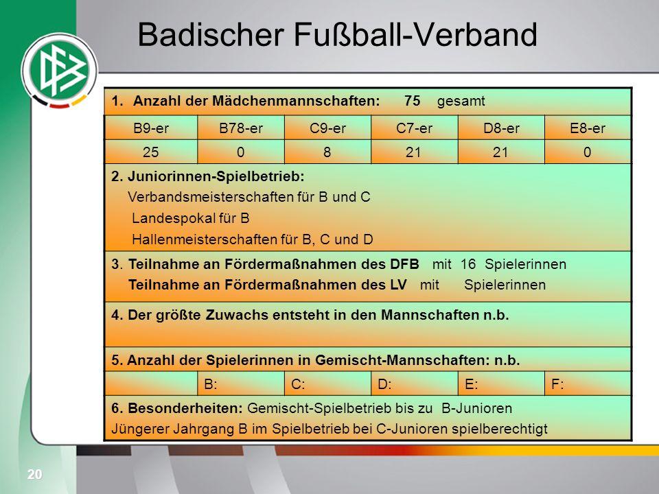 Badischer Fußball-Verband