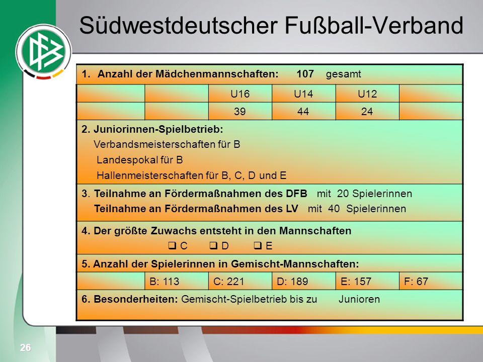 Südwestdeutscher Fußball-Verband