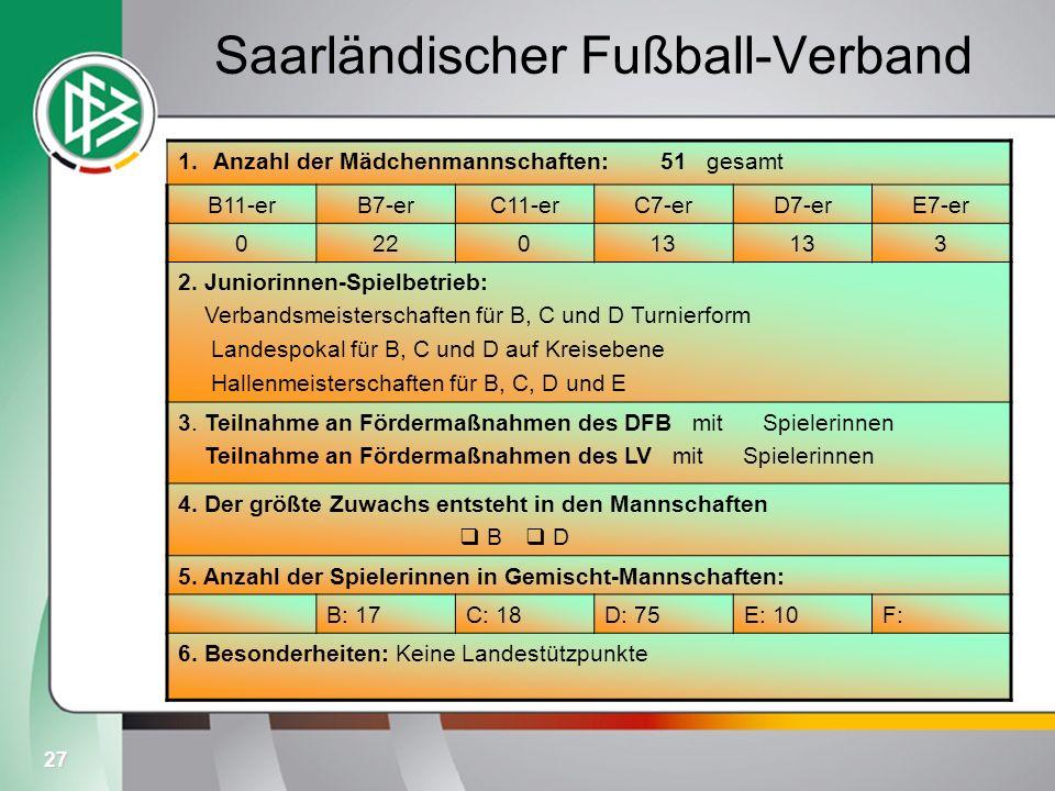 Saarländischer Fußball-Verband
